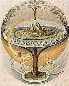 TreeOf Life